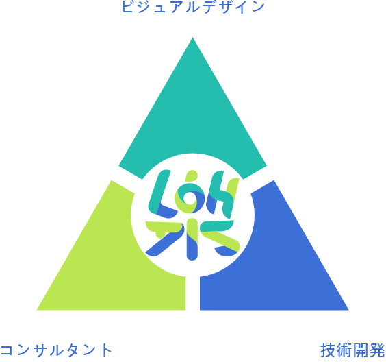 about-triangle_jp